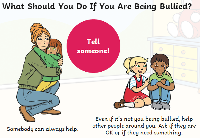 What should I do if I am being bullied? - Tell Someone